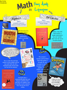 Math in Young Adult Literature