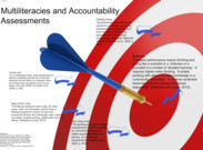 Multiliteracies and Accountability Assessments's thumbnail