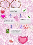Sarah's butterfly life cycle page's thumbnail