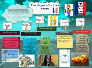 The Stages of Culture Shock