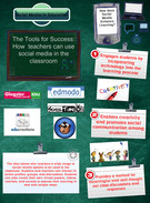 Social Media in Education's thumbnail
