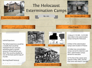 The Holocaust: Extermination Camps