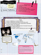 How to create an infographic's thumbnail