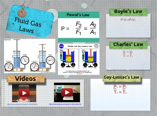 Gas Laws- Timothy Nunez and David Horsley