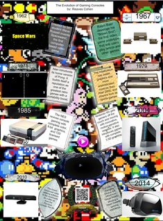 Emerging technologies Gaming Consoles