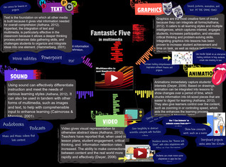 The Fantastic Five in Multimedia for Education