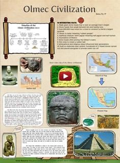 Olmec Civilization