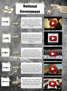 Development of U.S. Government in the 1700's and 1800's
