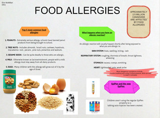 Food Allergies Assignment