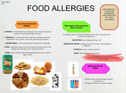 Food Allergies Assignment's thumbnail