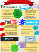 Six Classroom Uses of the Internet' thumbnail