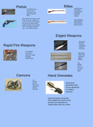 Civil War Weapons's thumbnail