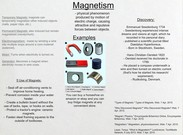 Magnetism Project's thumbnail