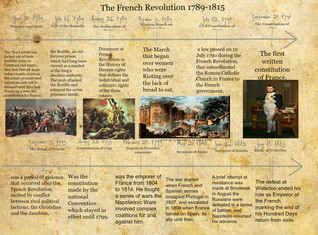 The French Revolution 1789-1815
