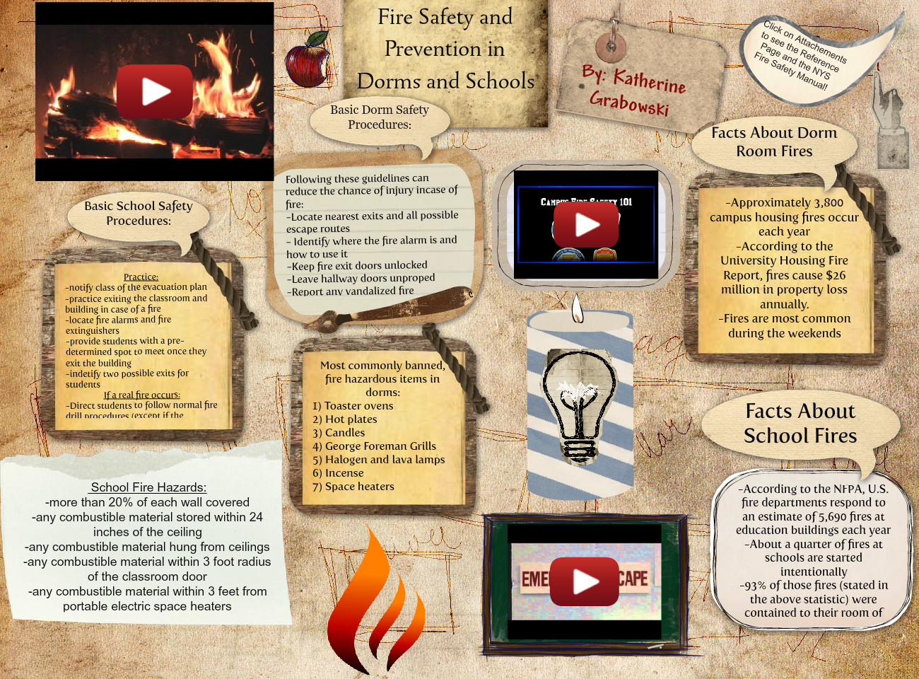 Fire Safety and Prevention in Dorms