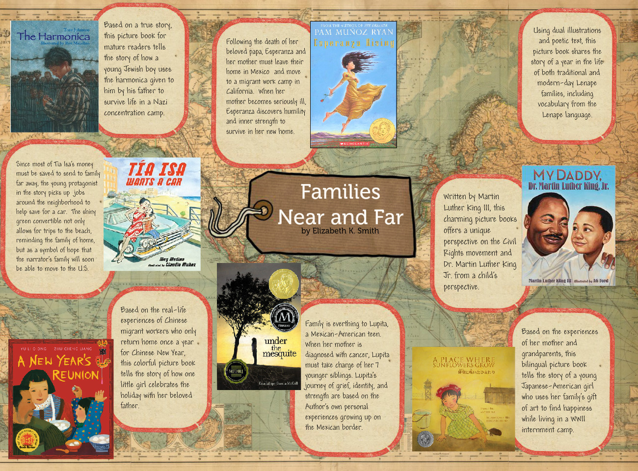Multicultural literature: family themes