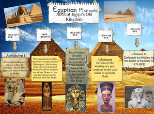 Egyptian Pharaohs