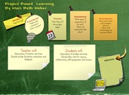 PBL Planning Template's thumbnail