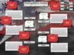 American History Timeline thumbnail