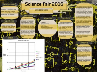Science Fair 2016