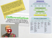 Differentiation's thumbnail