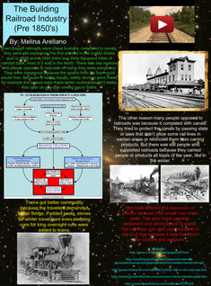 The Building Railroad Industry