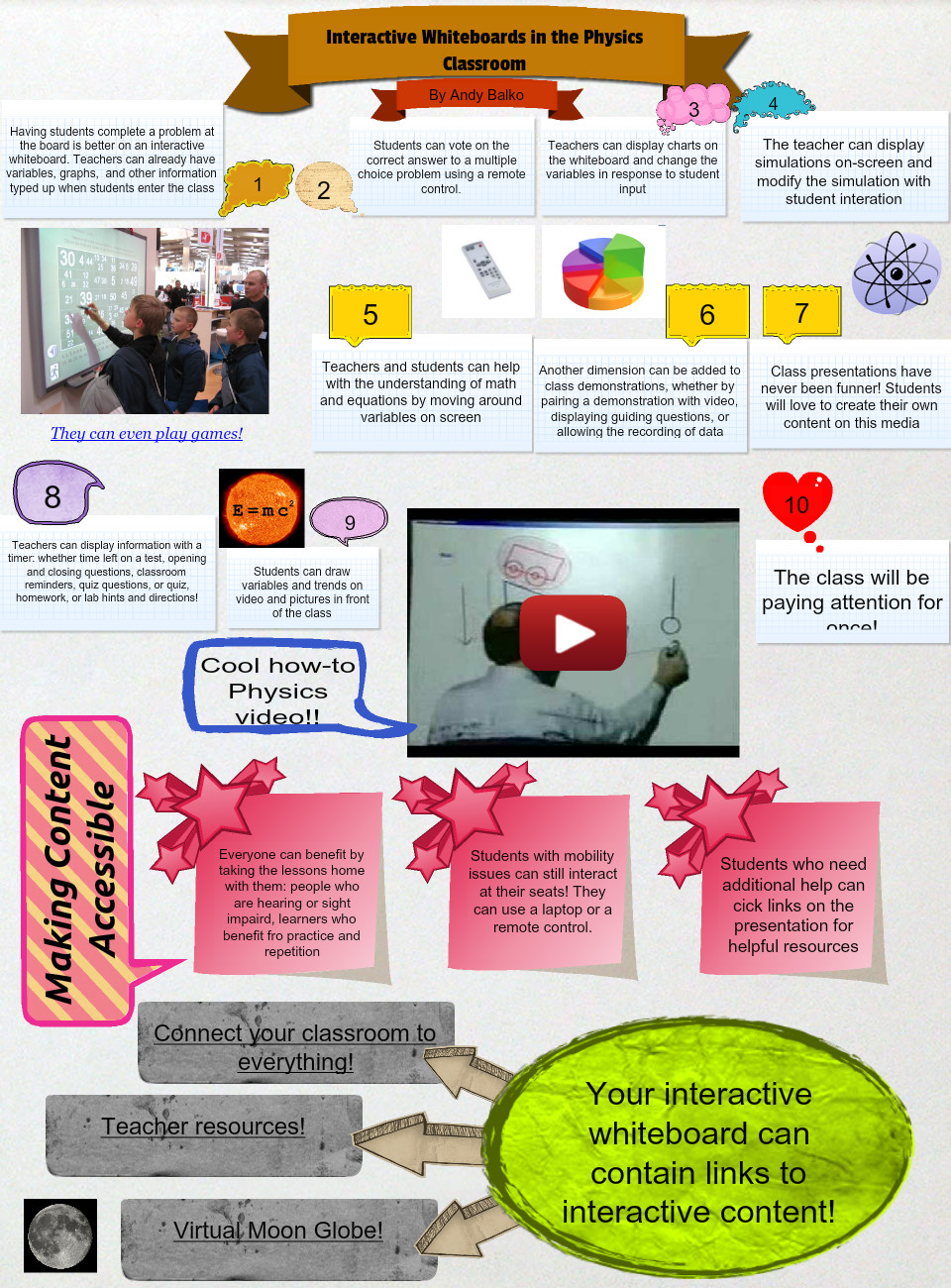 Physics and Interactive Whiteboards Glog