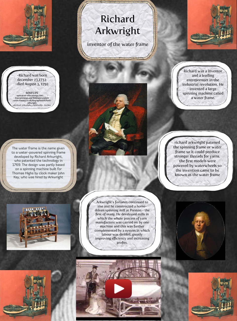 [2014] Cameron Patterson (Abby Anonson's class): Richard Arkwright - Inventor Of The Water Frame