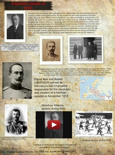 Important people of WWI