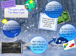 The Water Cycle thumbnail