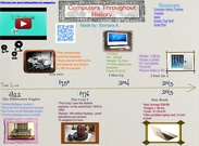 The Evolution of the Computer's thumbnail