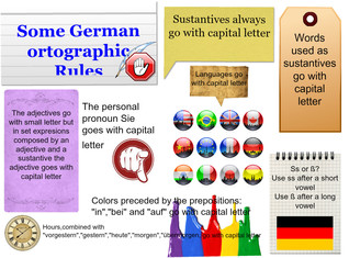 German orthographic rules