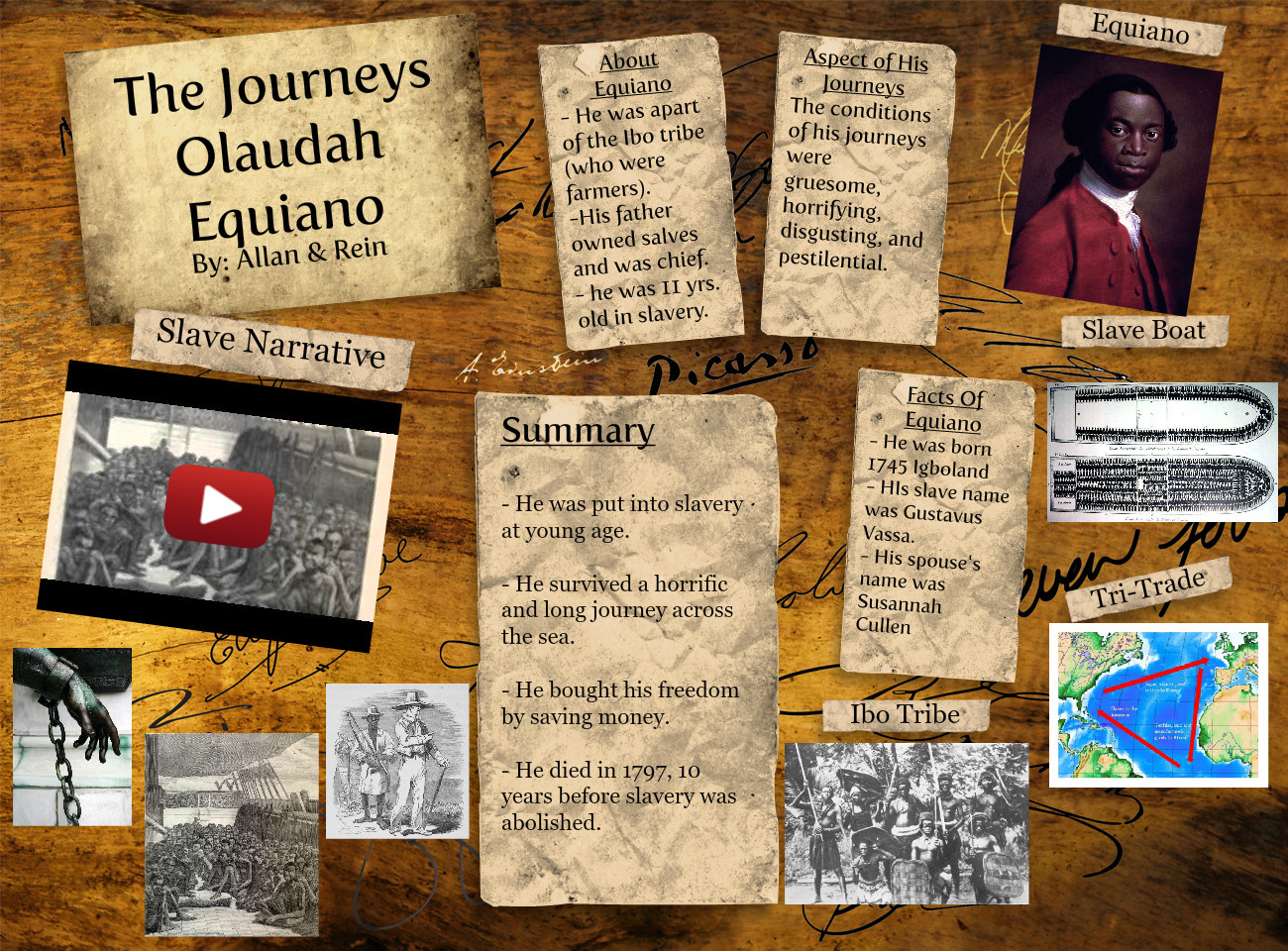 The Journeys Olaudah Equiano