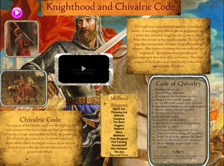 Knighthood and Chivalric Code
