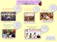 What Makes Library Learning Commons an Effective Space?'s thumbnail
