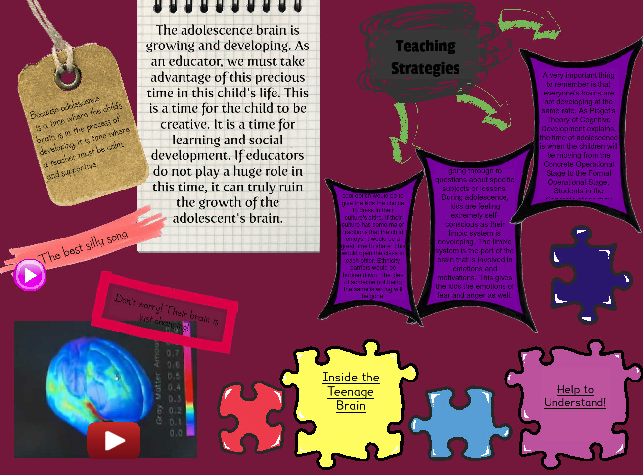 For Teenage Brains Importance Of >> Adolescent Brain Poster Text Images Music Video