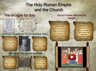 The Holy Rome Empire and the Church