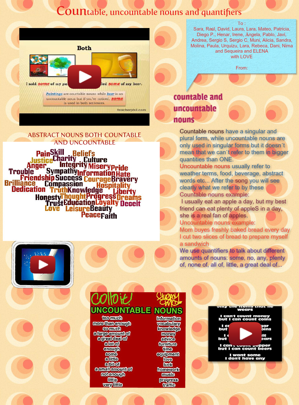 countable and uncountable nouns  text  images  music  video