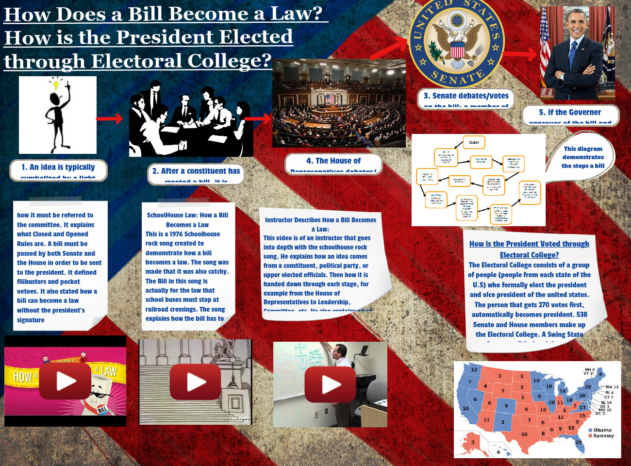 [2015] Yareli Reyes: How Does a Bill Become a Law
