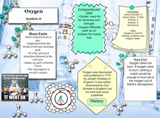 Chemical Element: Oxygen