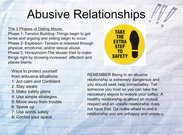 Abusive Relationships's thumbnail