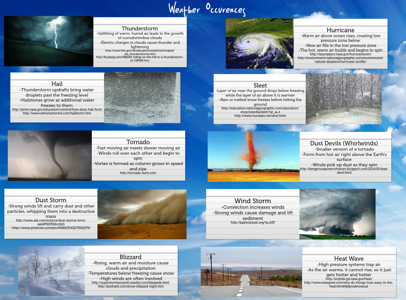 Weather occurences