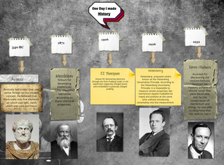 Philosoper time line first 5