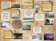 10 types of weather's thumbnail