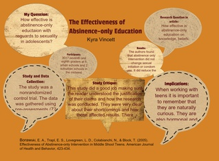 Effectiveness of Abstinence-only Education
