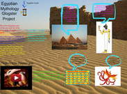 Egyptian Mythology Glogster Project's thumbnail