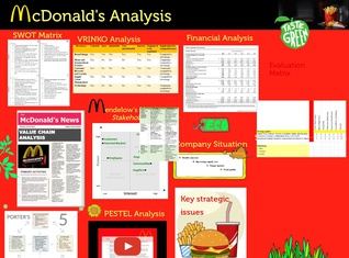 McDonald's Analysis