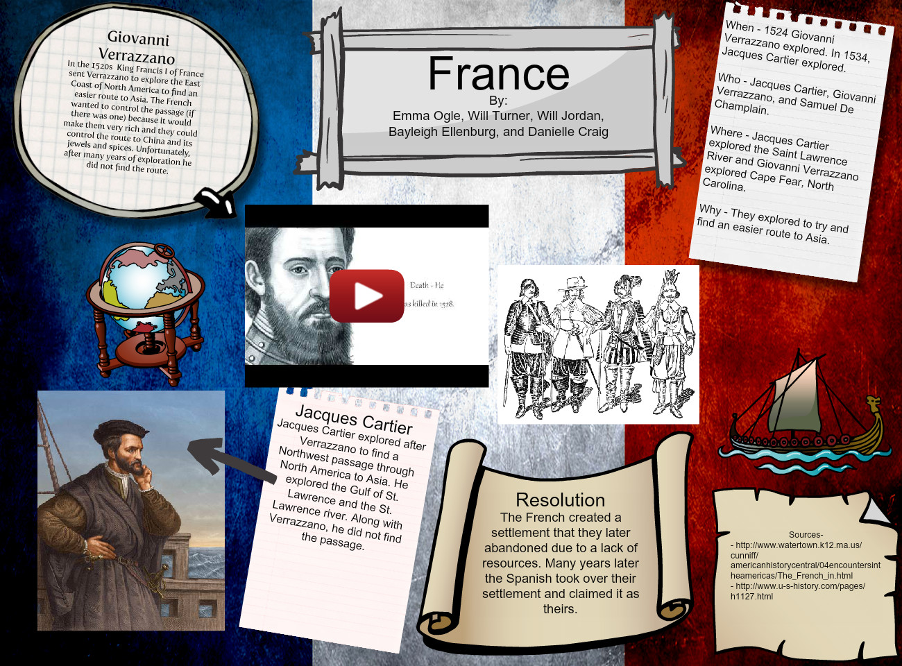 French Exploration