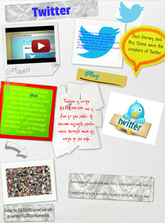 Twitter Project