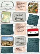 Geography of Syria's thumbnail